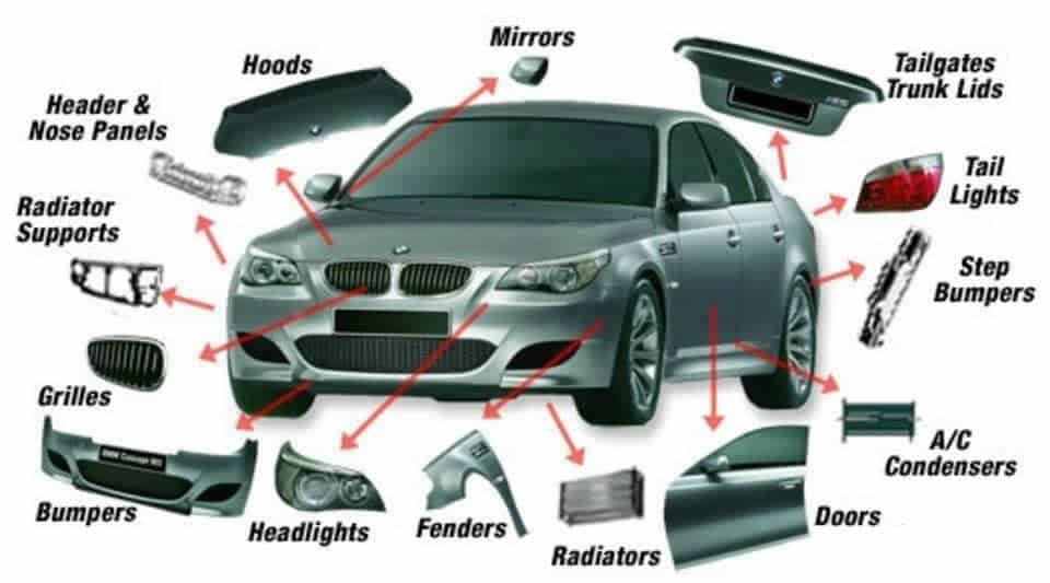 Choosing the best Vehicle and Auto Parts